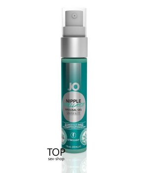 Гель для стимуляции сосков System Jo Nipple Titillator Winter Blitz, 30ml